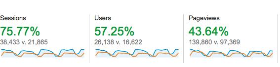 case1-traffic-stats