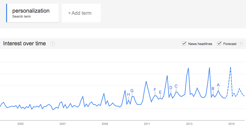 personalization-google-trends
