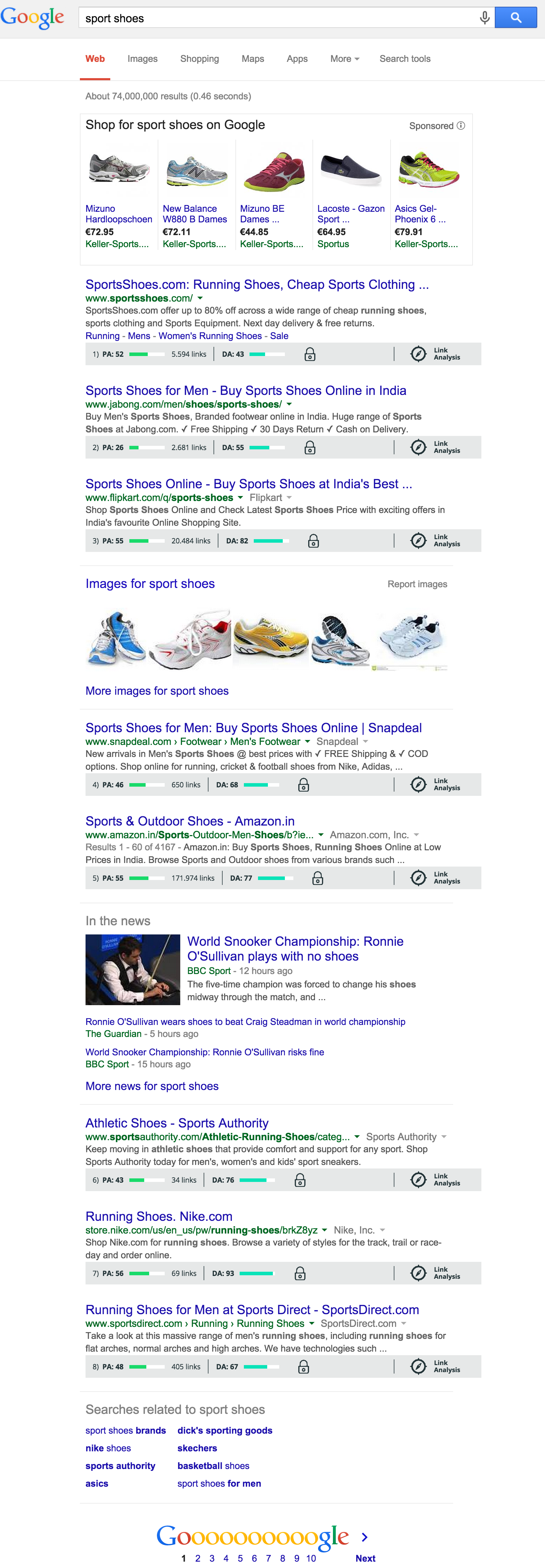 sport shoes Google Search analysis